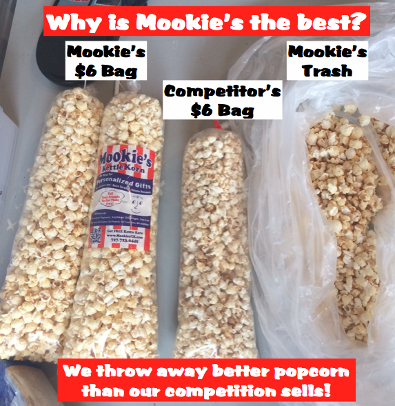 Mookie's throws away better popcorn than our competition sells!